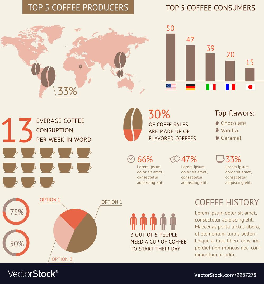 Coffee infographic vector | Price: 1 Credit (USD $1)