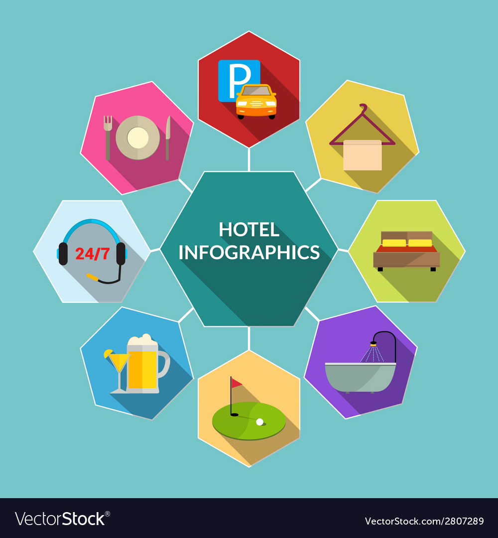 Hotel flat infographics vector | Price: 1 Credit (USD $1)