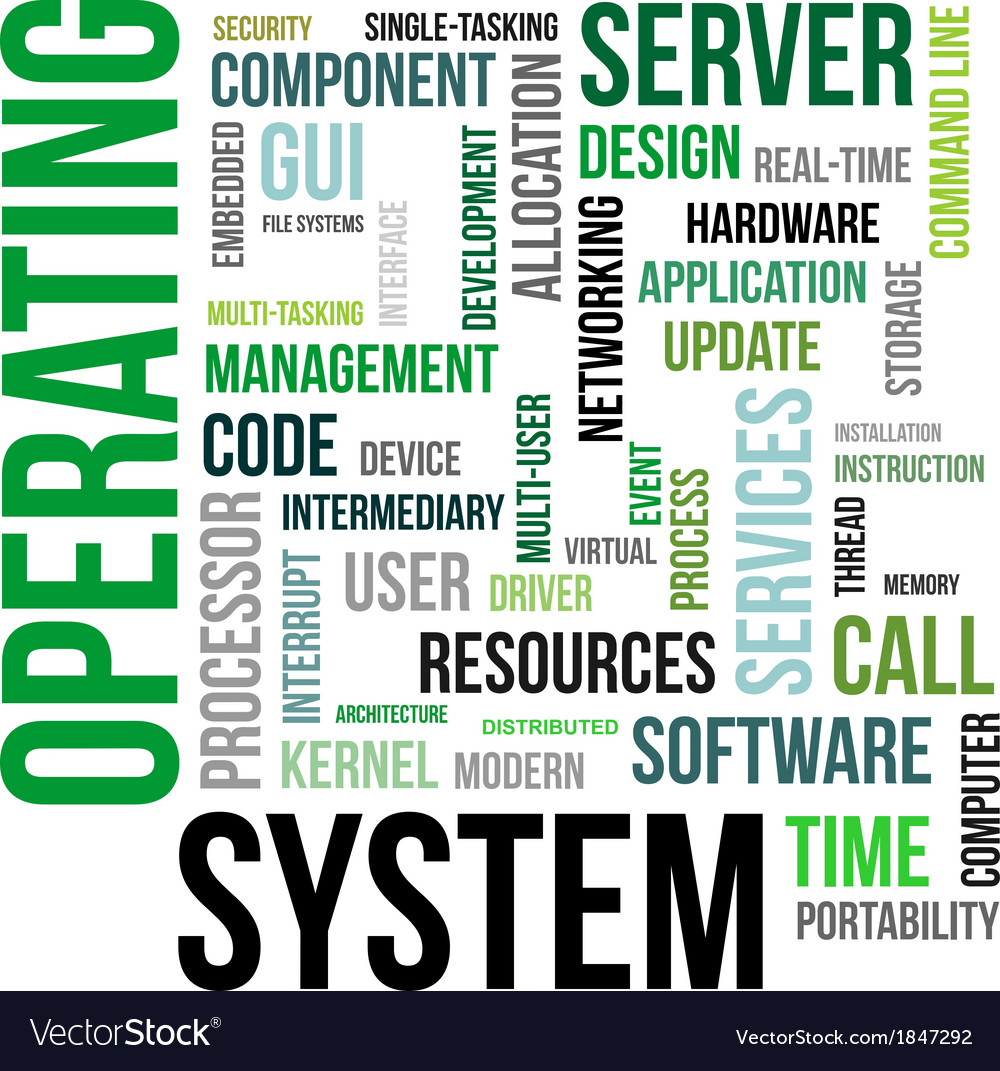 Word cloud operating system vector | Price: 3 Credit (USD $3)