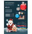 Holiday christmas infographic vector