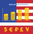Dollar infographic vector