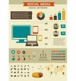 Social network infographics set retro style design vector