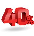 40 percent digits vector