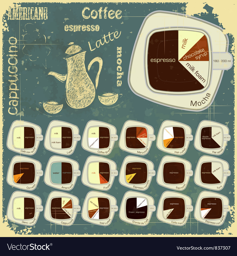 Types of coffee drinks vector | Price: 3 Credit (USD $3)