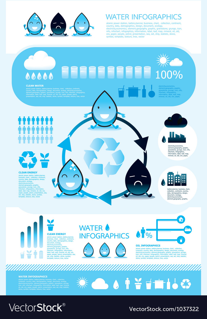 Infographic water reverse osmosis vector | Price: 1 Credit (USD $1)