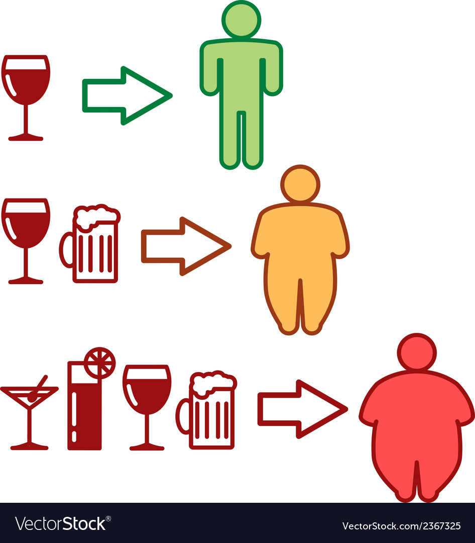 Alcohol and obesity vector | Price: 1 Credit (USD $1)