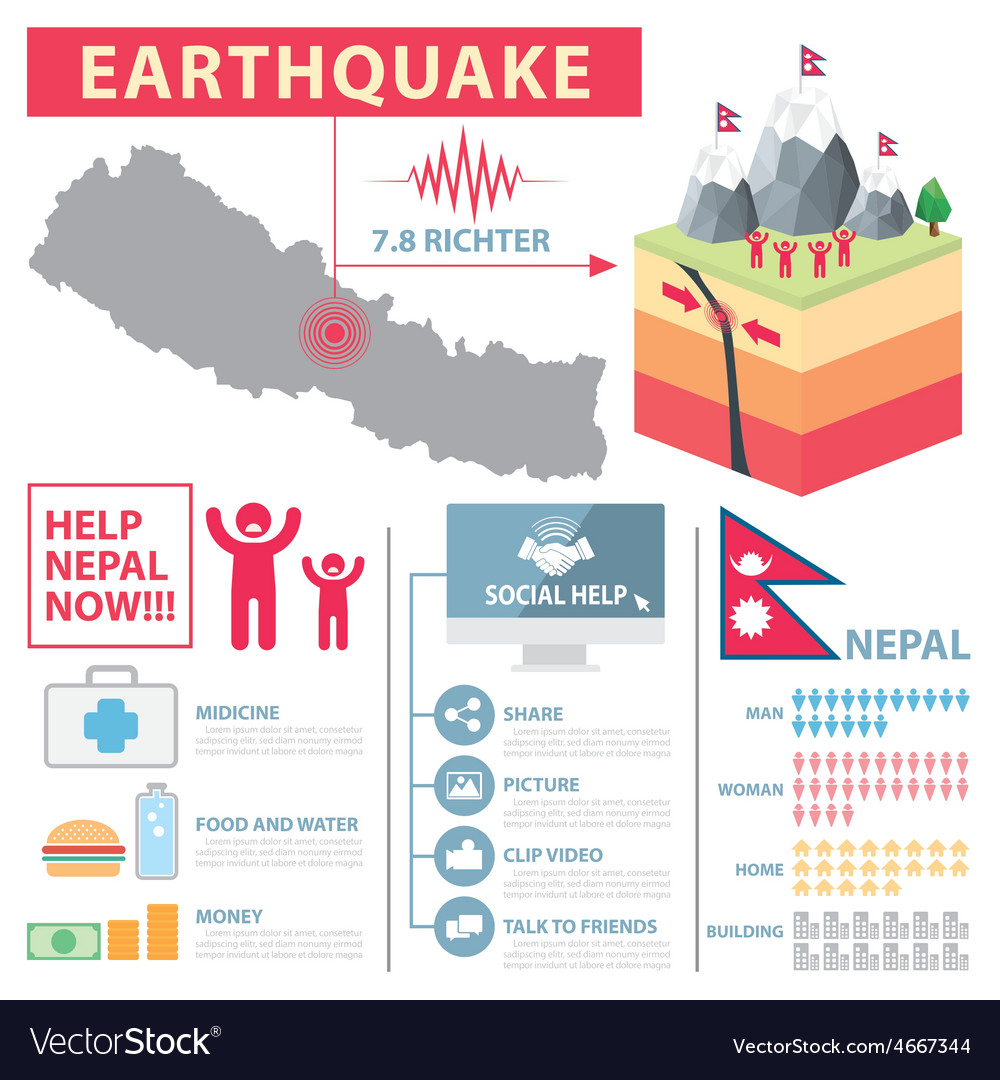 Nepal earthquake infographic vector | Price: 1 Credit (USD $1)