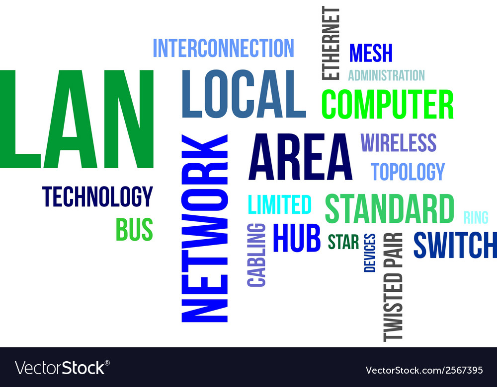 Word cloud lan vector | Price: 1 Credit (USD $1)