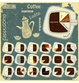 Types of coffee drinks vector