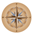 Retro compass vector