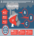 City pollution infographic vector
