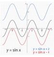 Diagram of trigonometric functions sinus vector