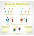 Family tree infographics vector