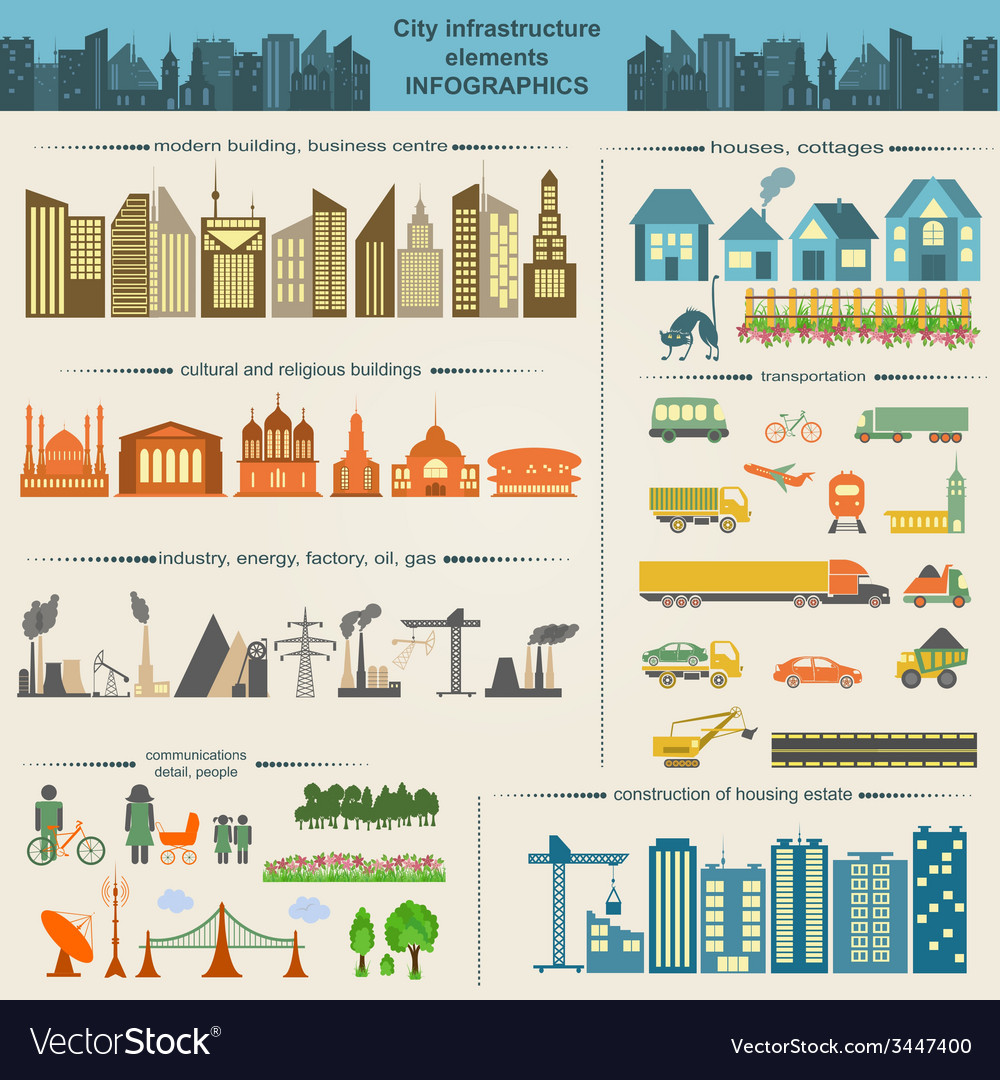 Set of modern city elements for creating your own vector | Price: 1 Credit (USD $1)