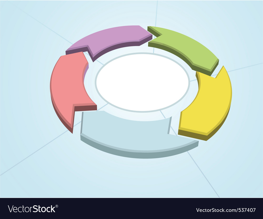 Work flow cycle vector | Price: 1 Credit (USD $1)