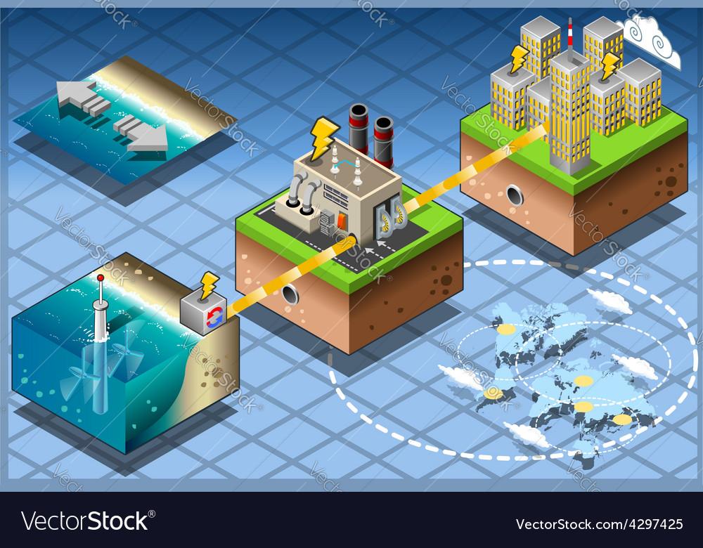 Isometric infographic underwater turbines vector | Price: 3 Credit (USD $3)