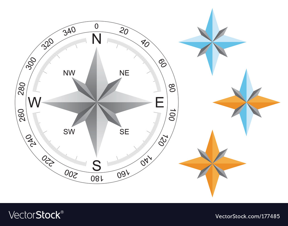 World compass directions vector | Price: 1 Credit (USD $1)