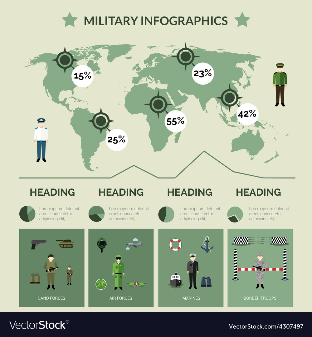 Military infographics set vector | Price: 1 Credit (USD $1)