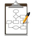 Process management vector