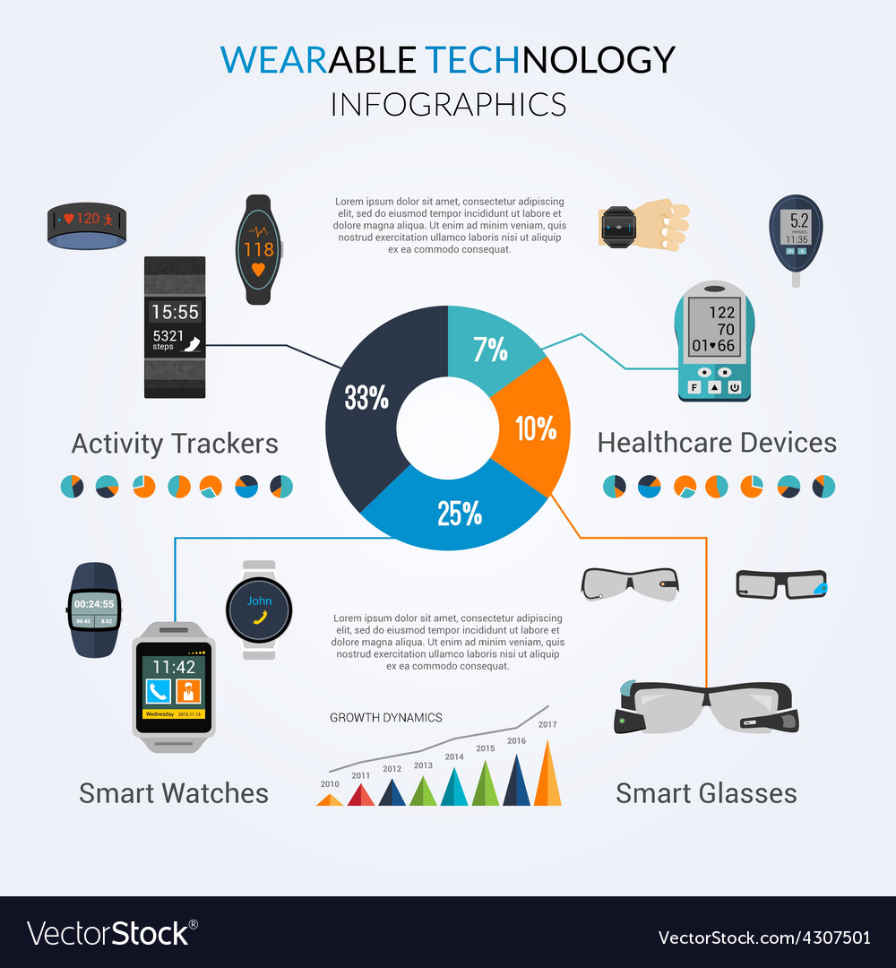 Wearable technology infographics vector | Price: 1 Credit (USD $1)