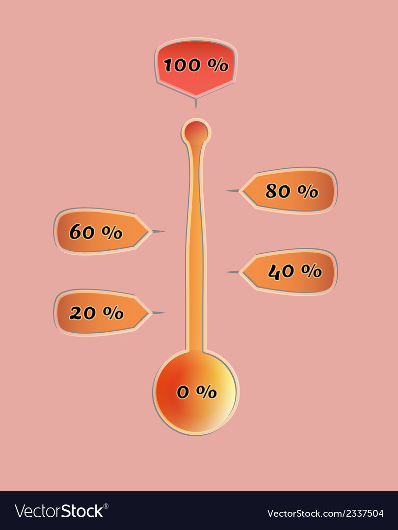 Thermometer with percentage values vector | Price: 1 Credit (USD $1)