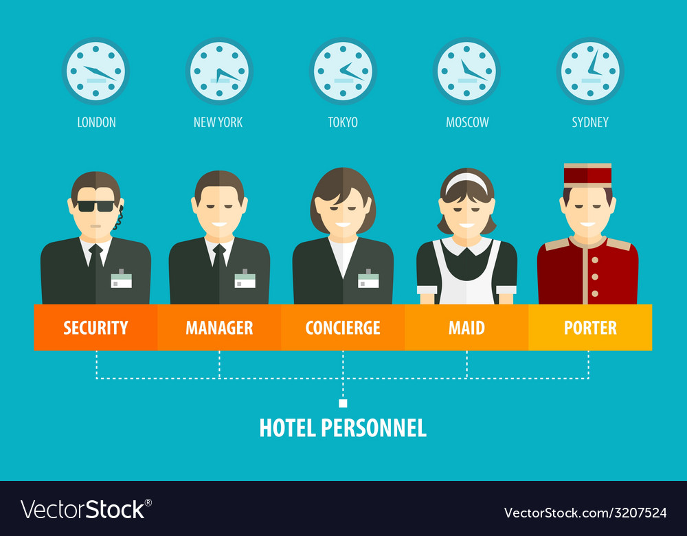 Hotel personnel structure vector | Price: 1 Credit (USD $1)