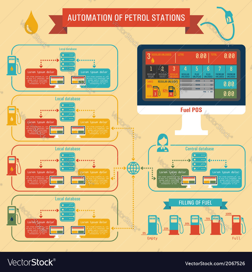 Automation of petrol stations vector | Price: 1 Credit (USD $1)