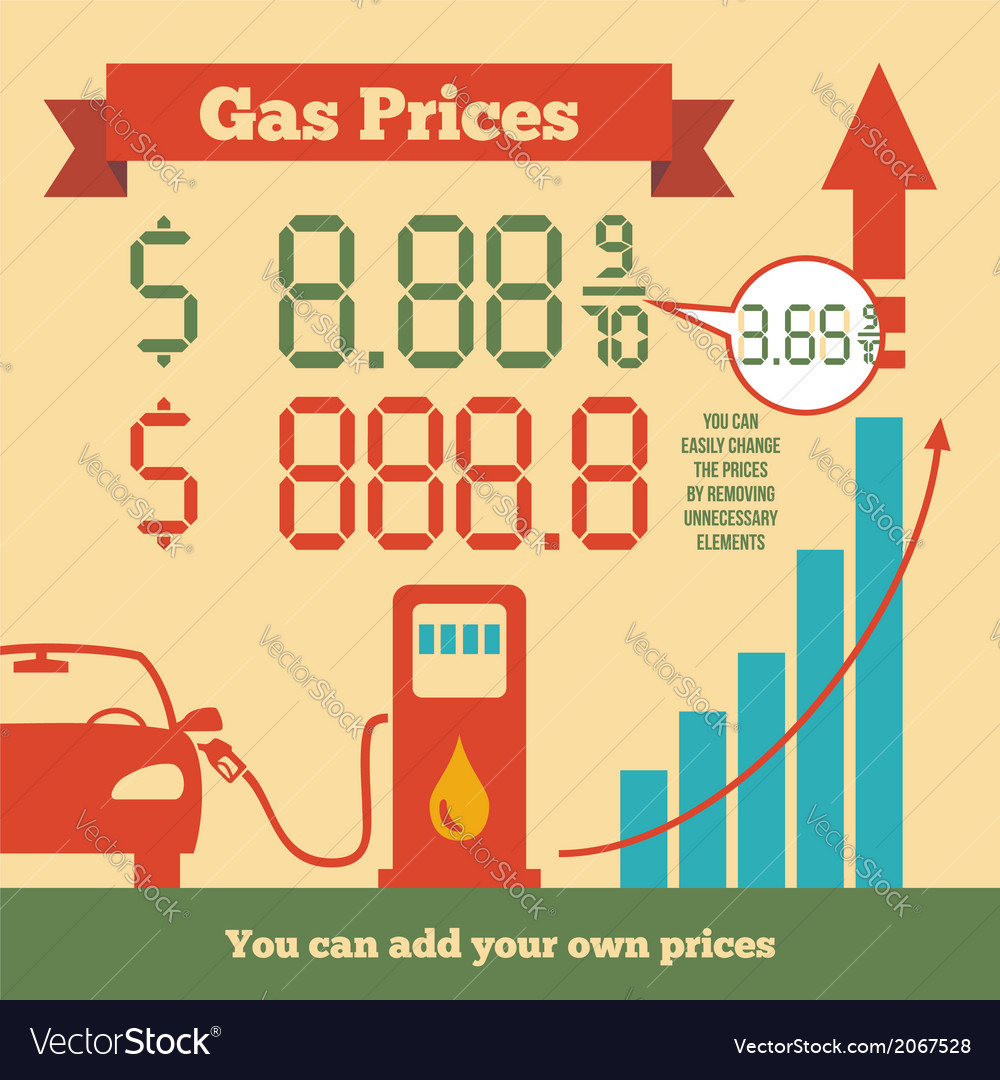 Gas prices infographics vector | Price: 1 Credit (USD $1)