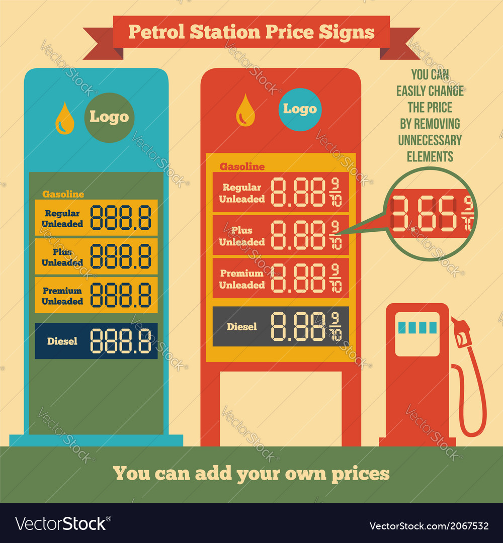 Petrol station price signs vector | Price: 1 Credit (USD $1)