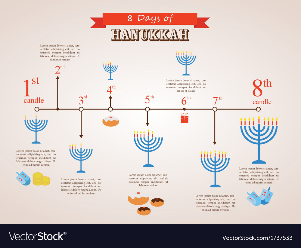 Hanukkah holiday timeline  8 day infographics vector | Price: 1 Credit (USD $1)