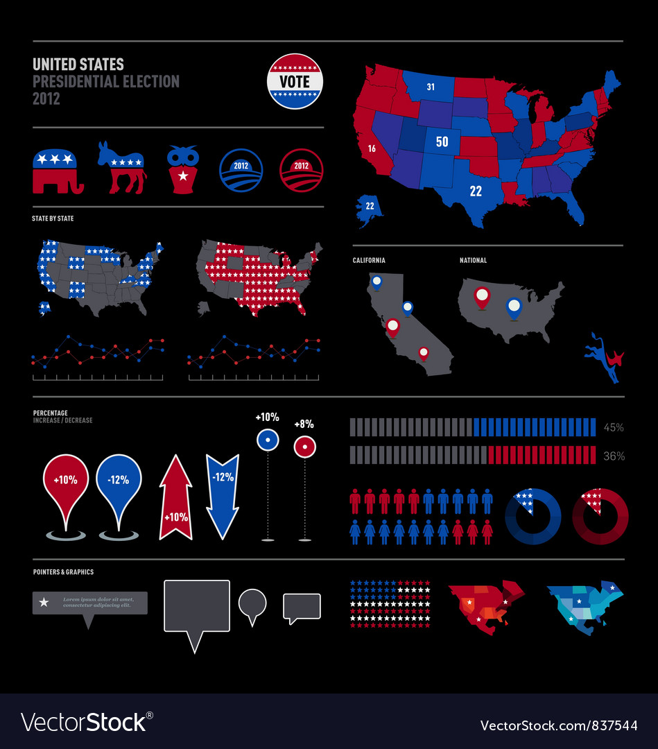 Usa election voting map vector | Price: 3 Credit (USD $3)