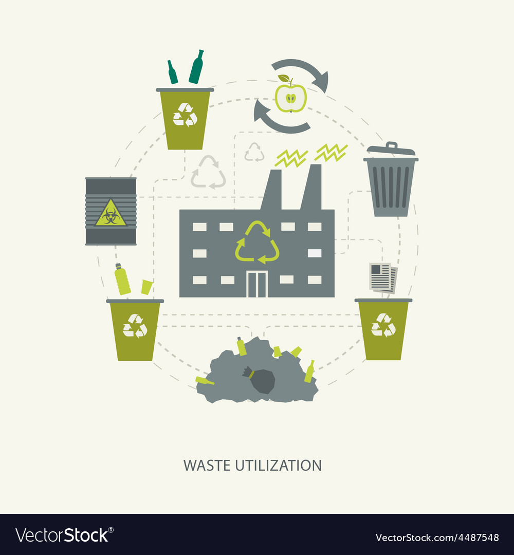 Recycling garbage and waste utilization concept vector | Price: 1 Credit (USD $1)