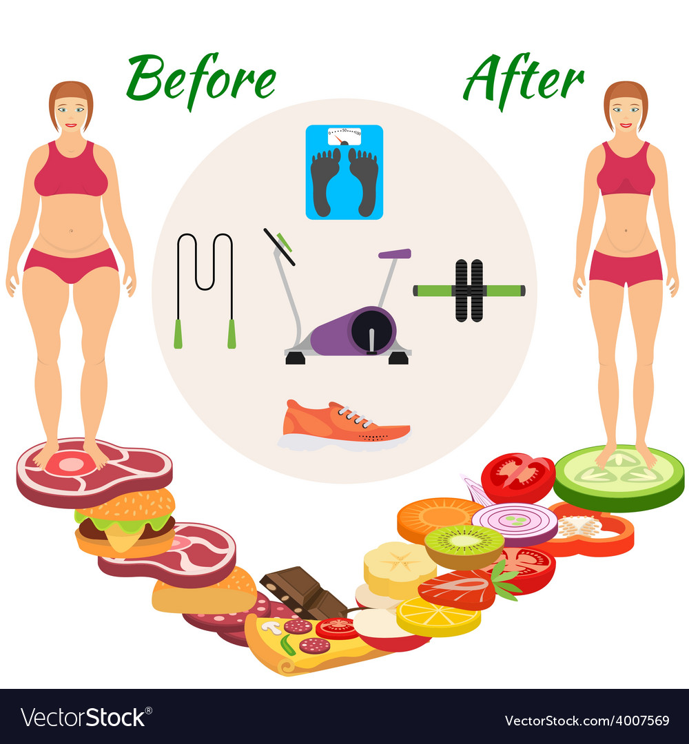 Infographic weight loss vector | Price: 1 Credit (USD $1)