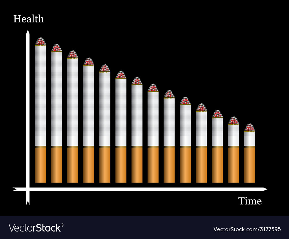 Graph from cigarettes vector | Price: 1 Credit (USD $1)