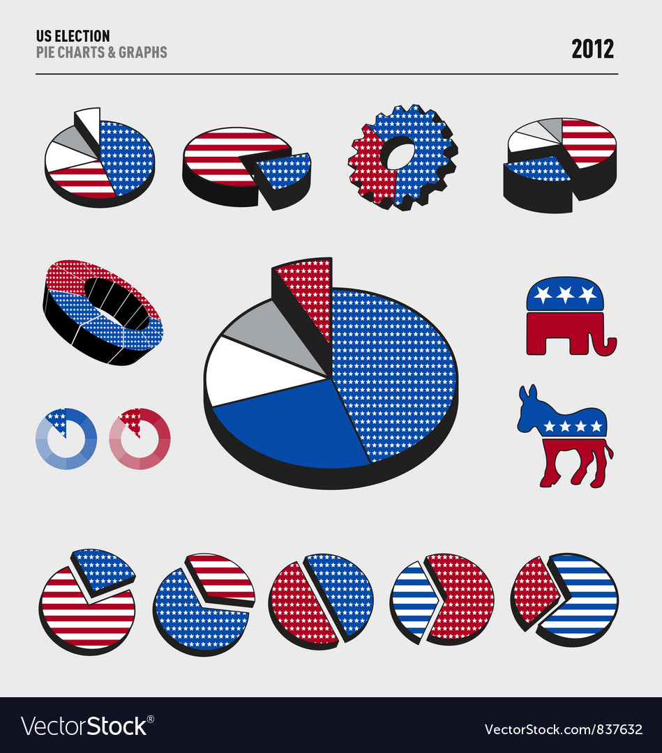 Election pie charts vector | Price: 1 Credit (USD $1)