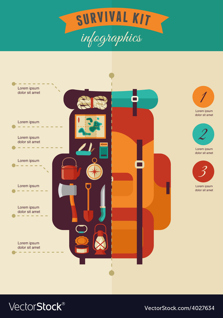 Hiking and camping concept - survival kit vector | Price: 1 Credit (USD $1)