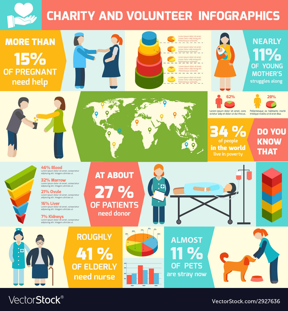 Volunteer infographic set vector | Price: 1 Credit (USD $1)