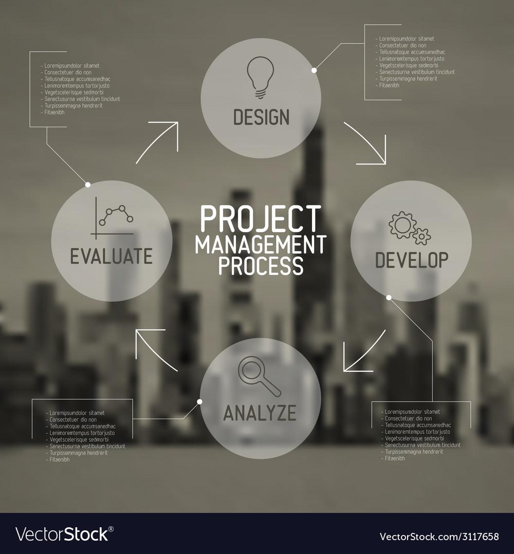 Modern project management process scheme concept vector | Price: 1 Credit (USD $1)