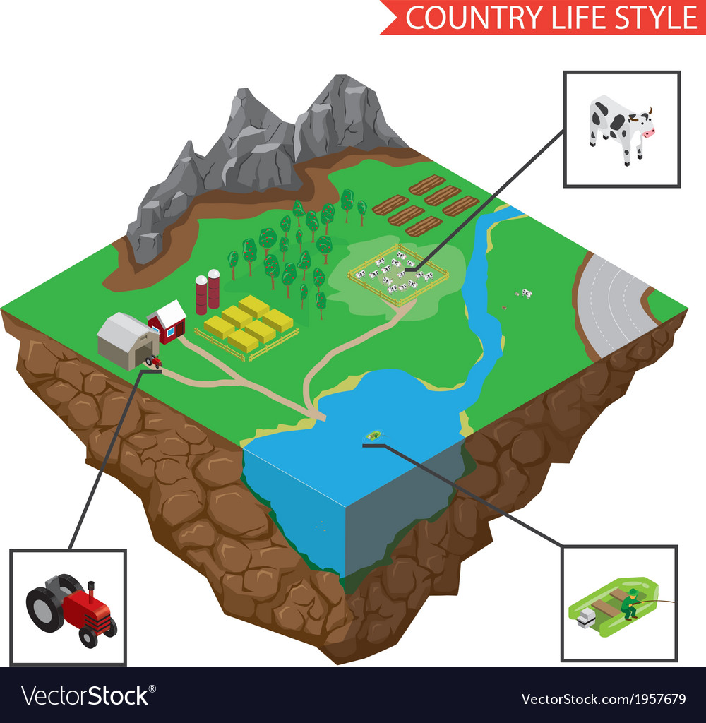Country life infographics vector | Price: 1 Credit (USD $1)