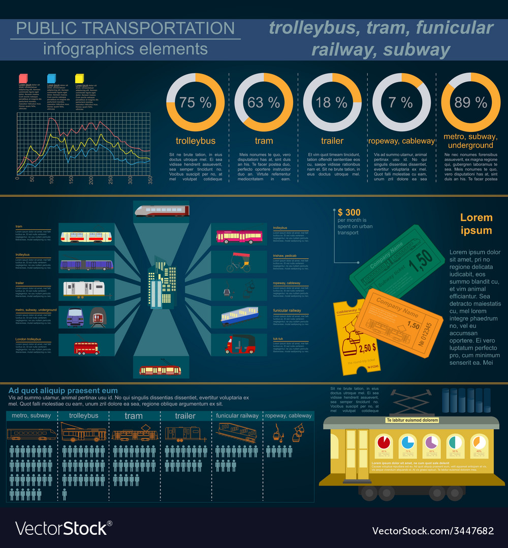 Public transportation infographics tram trolleybus vector | Price: 1 Credit (USD $1)