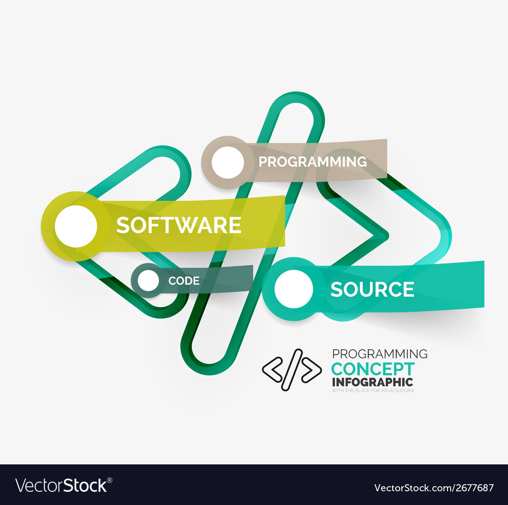 Programming infographic concept vector   Price: 1 Credit (USD $1)