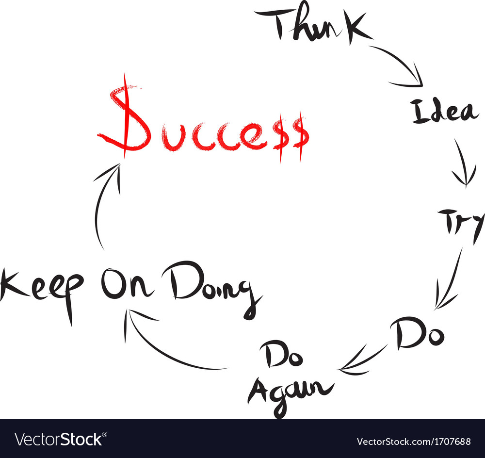 Thought to be successful vector | Price: 1 Credit (USD $1)