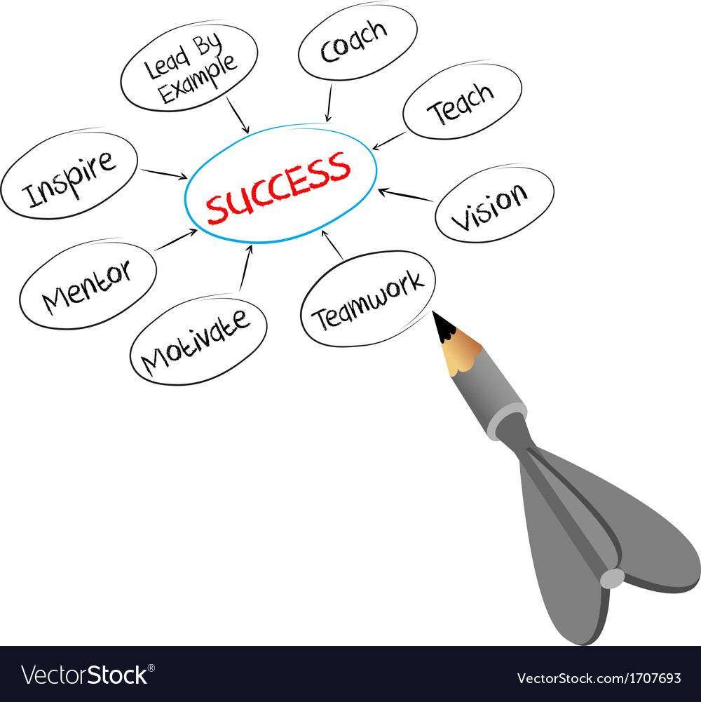 To succeed vector | Price: 1 Credit (USD $1)