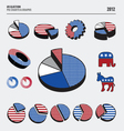 Election pie charts vector