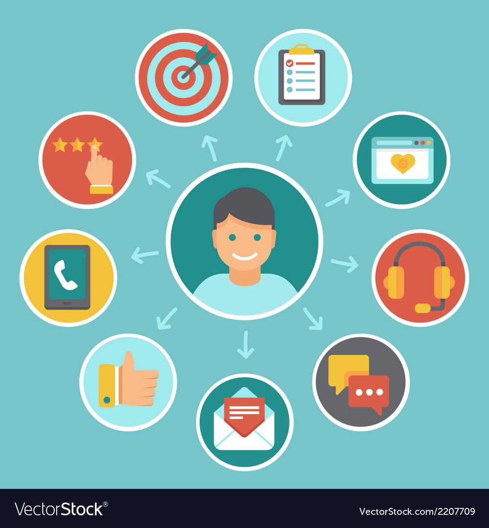 Flat customer experience concepts vector