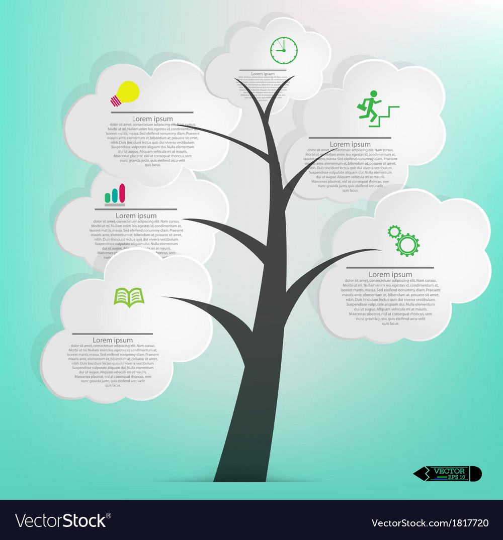 Speech bubbles tree vector