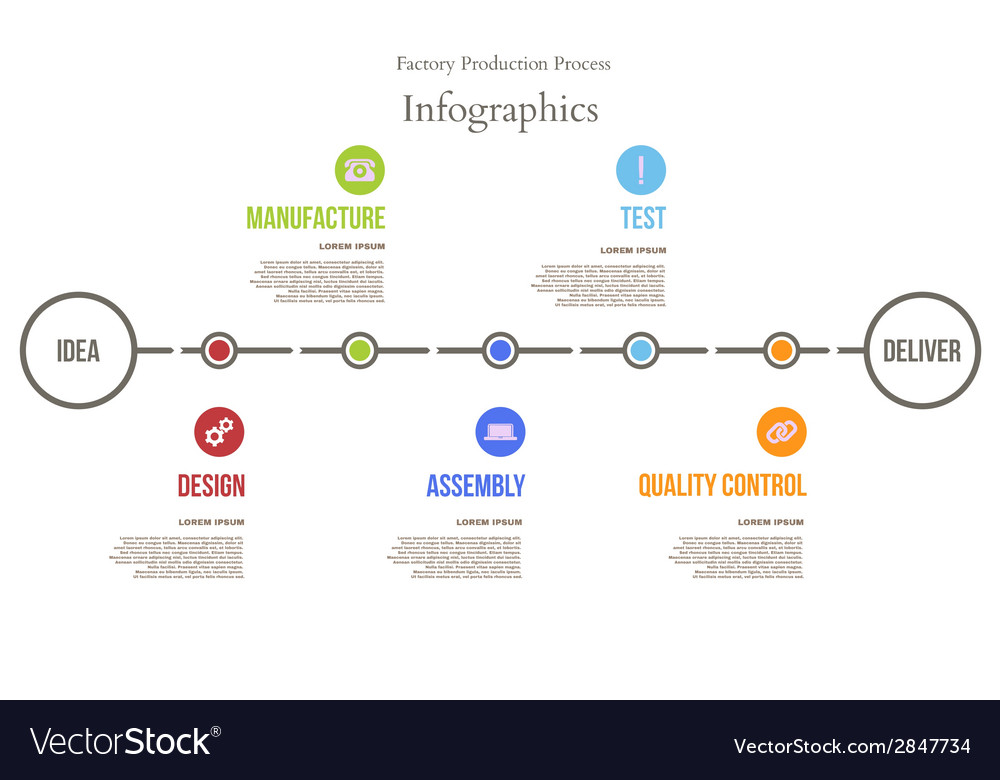 Factory production process infographic vector | Price: 1 Credit (USD $1)