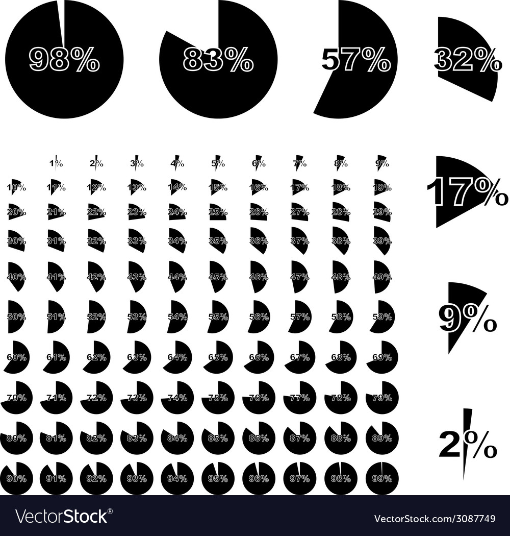 Rounded graphs vector | Price: 1 Credit (USD $1)