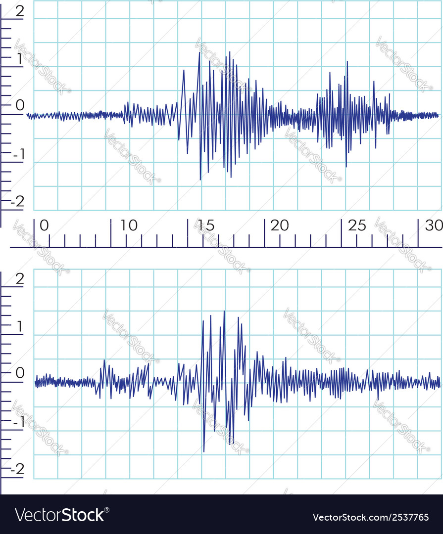 Seismographs graph output by a seismograph vector | Price: 1 Credit (USD $1)