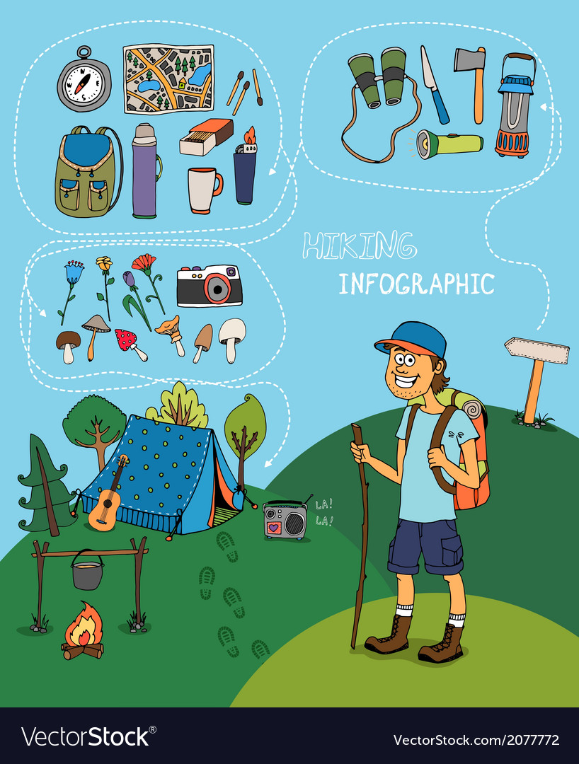 Cartoon hiker with hiking infographic elements vector | Price: 1 Credit (USD $1)